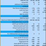 VMWare comparison